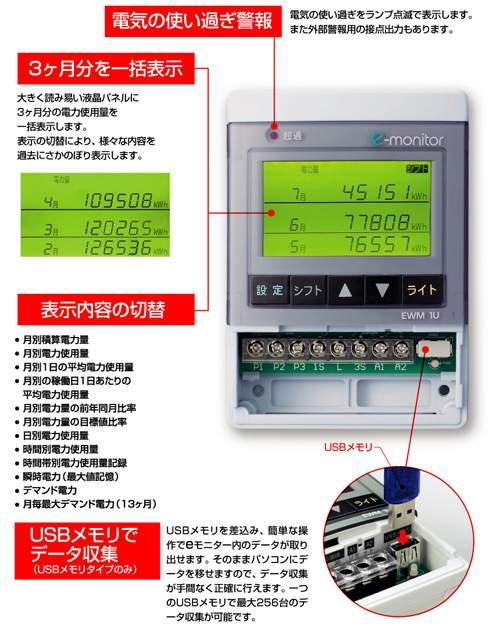 電力監視モニター eモニター